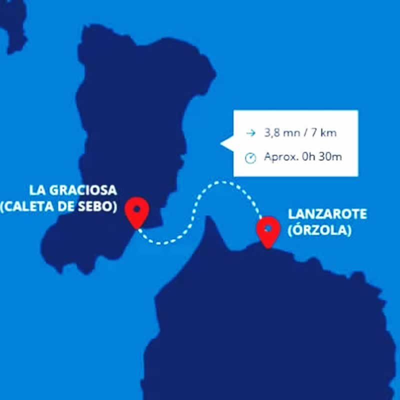 Ferry Lanzarote La Graciosa